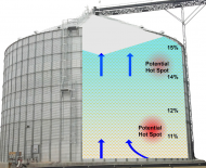 Grain Control Solutions - Air Flow
